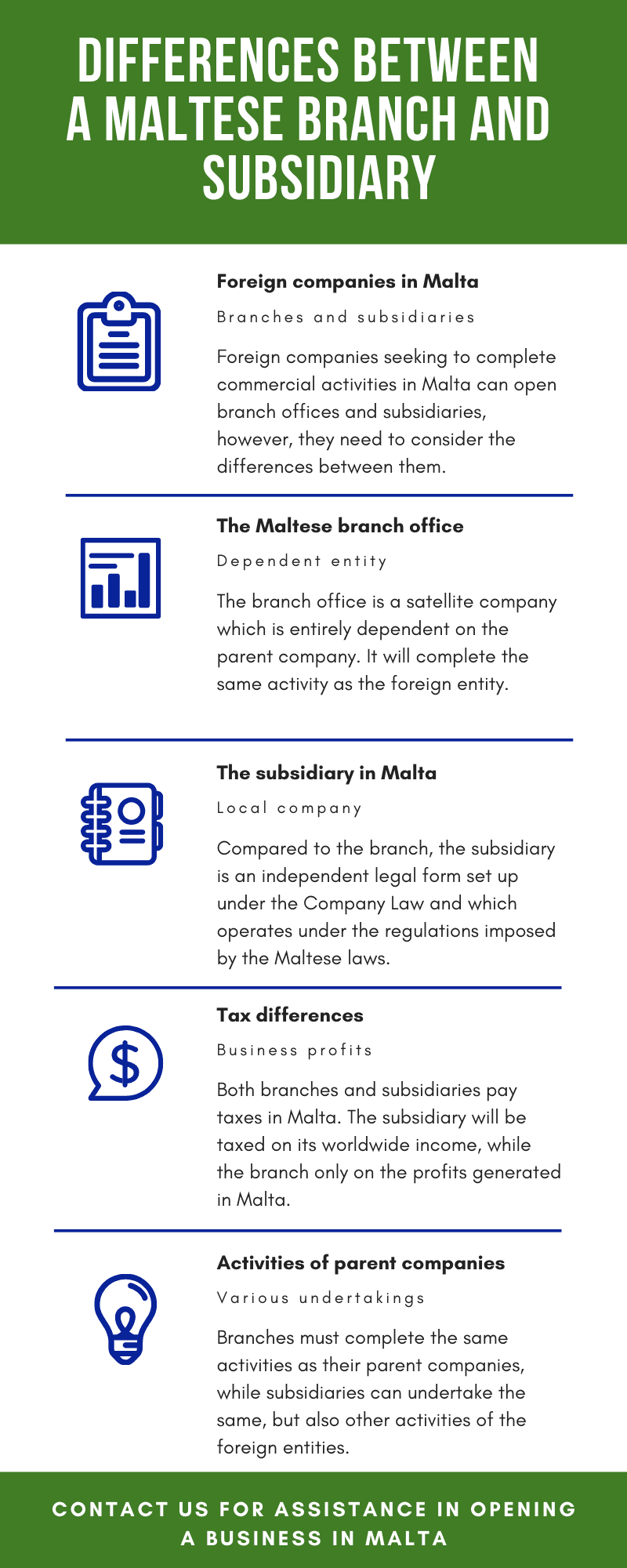 The differences between a Maltese branch and subsidiary